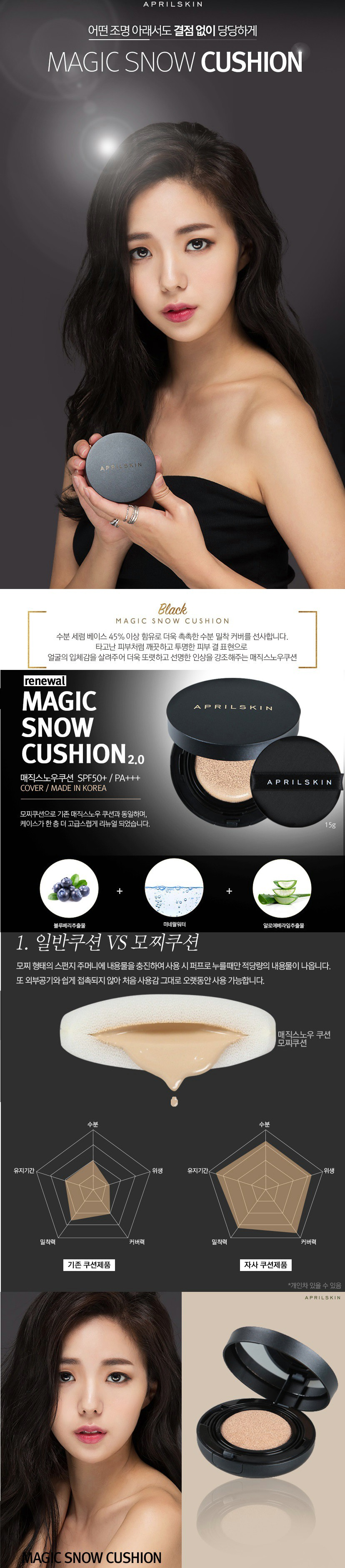 Phấn nước April Skin Magic Snow Cushion 2.0 SPF50+ PA+++